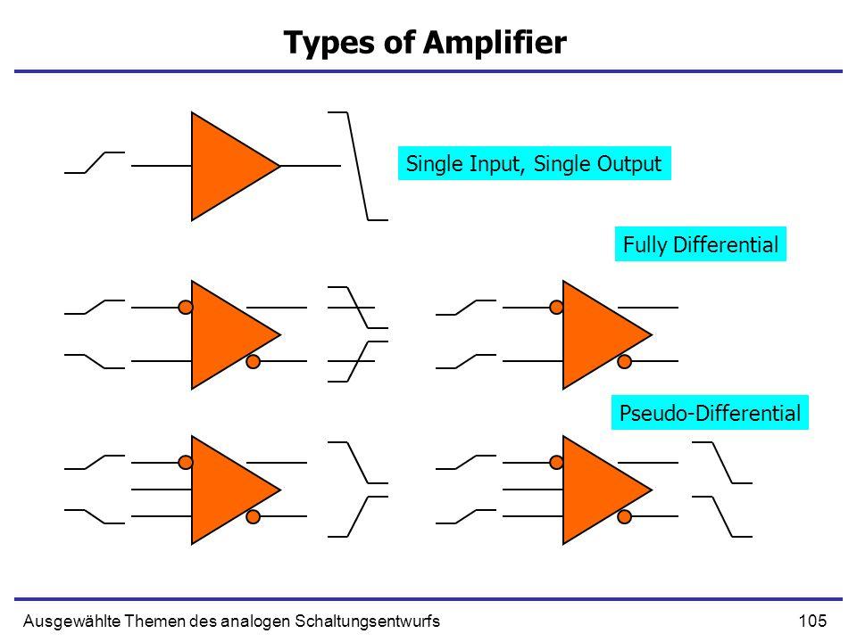 Single Input, Single Output