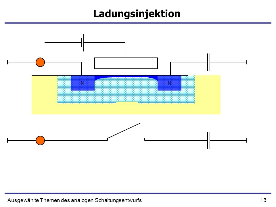 Ladungsinjektion Ausgewählte Themen des analogen Schaltungsentwurfs N