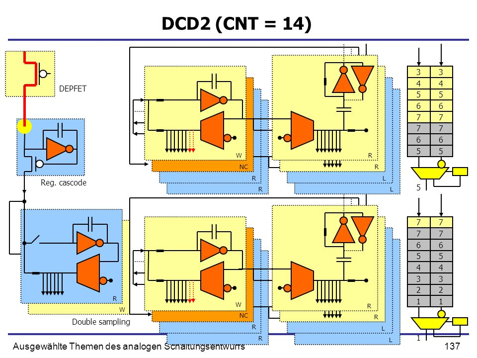 DCD2 (CNT = 14) Ausgewählte Themen des analogen Schaltungsentwurfs 3 3