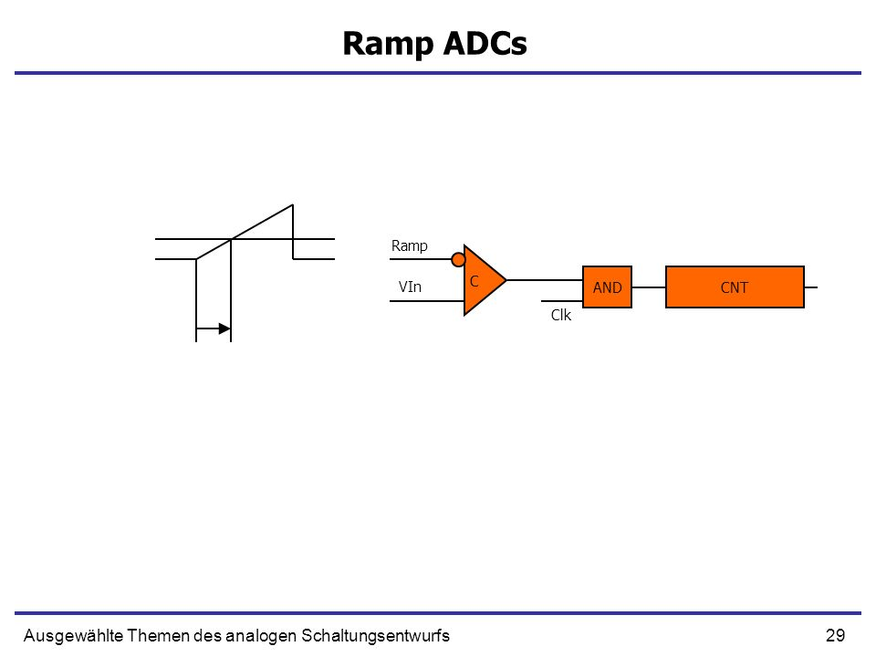Ramp ADCs Ausgewählte Themen des analogen Schaltungsentwurfs Ramp C
