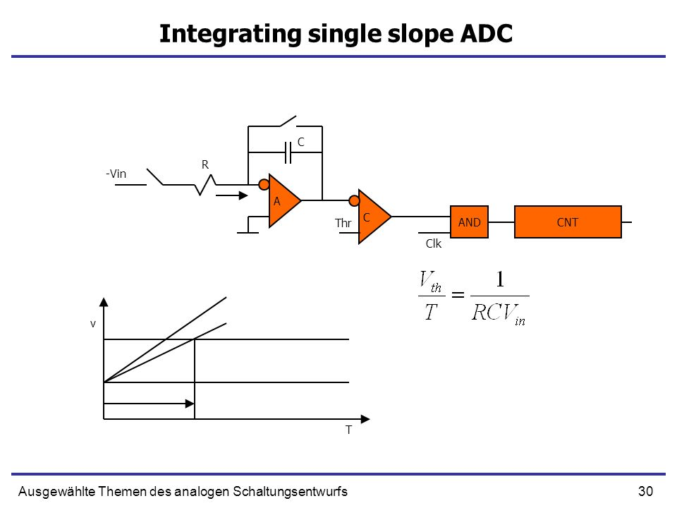 Integrating single slope ADC