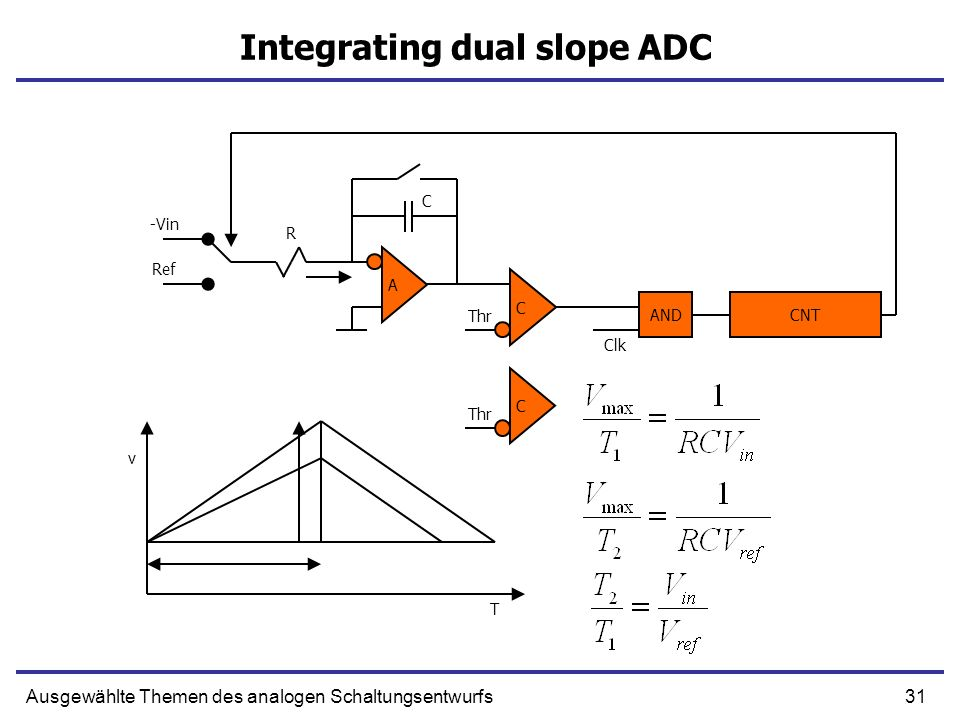 Integrating dual slope ADC