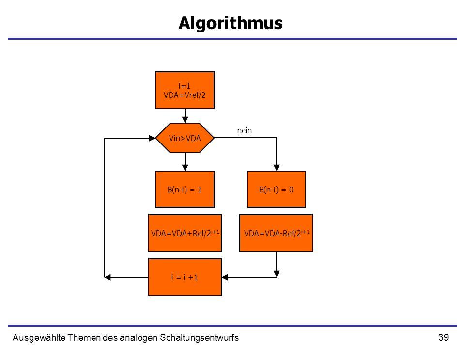 Algorithmus Ausgewählte Themen des analogen Schaltungsentwurfs i=1