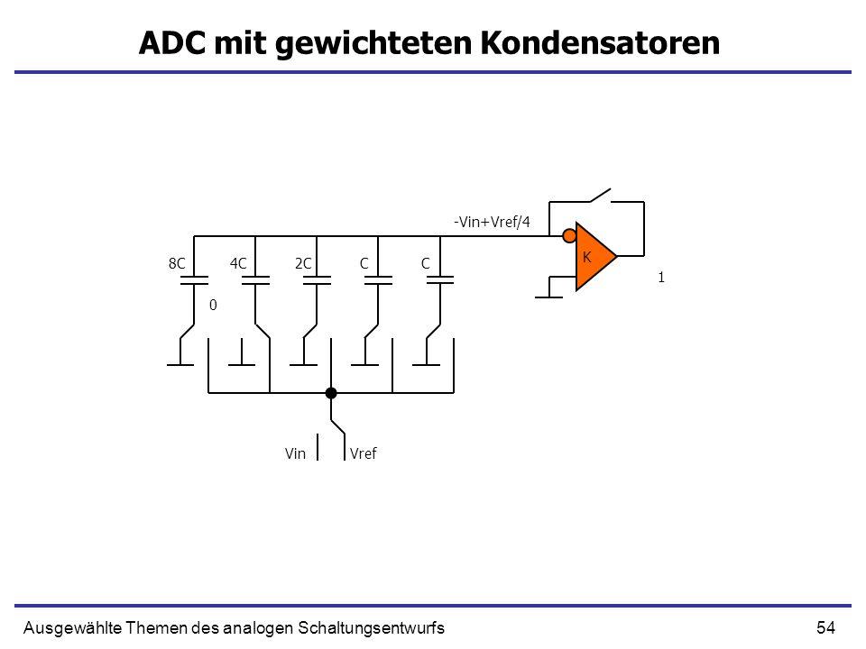 ADC mit gewichteten Kondensatoren