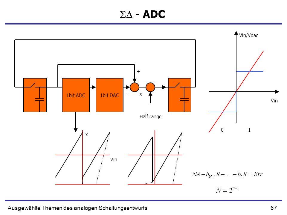  - ADC Ausgewählte Themen des analogen Schaltungsentwurfs Vin/Vdac +