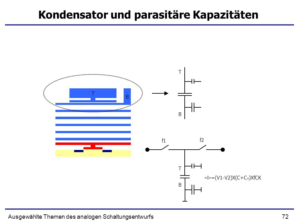 Kondensator und parasitäre Kapazitäten