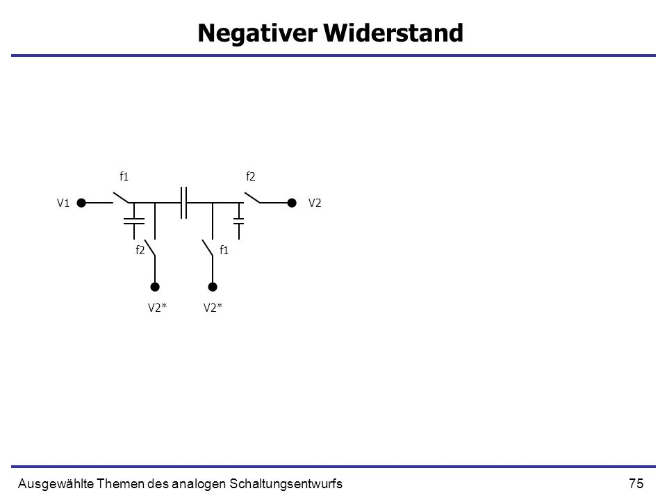 Negativer Widerstand f1 f2 V1 V2 f2 f1 V2* V2* Ausgewählte Themen des analogen Schaltungsentwurfs