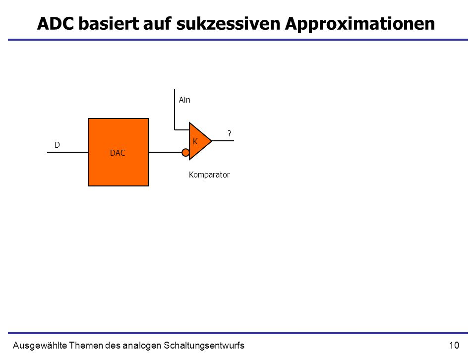 ADC basiert auf sukzessiven Approximationen