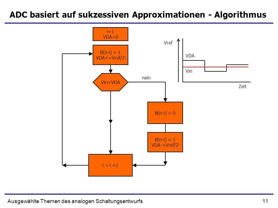 ADC basiert auf sukzessiven Approximationen - Algorithmus