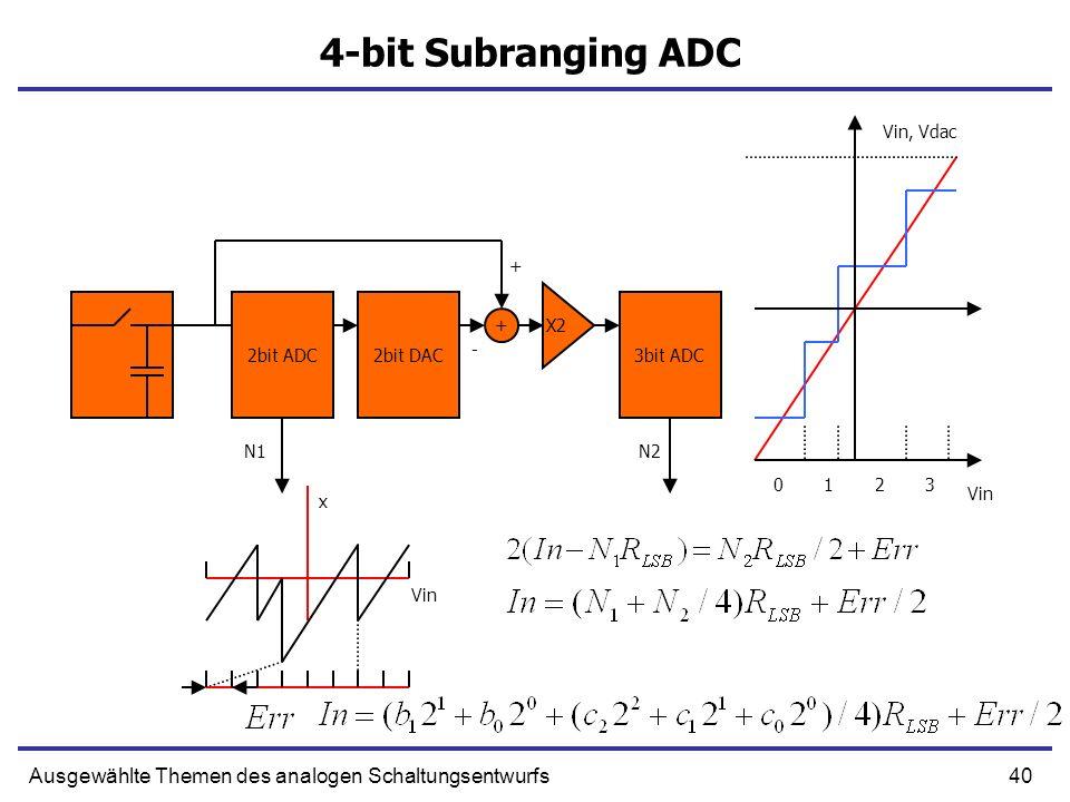 4-bit Subranging ADCVin, Vdac. + 2bit ADC. 2bit DAC. 3bit ADC. X2. + - N1. N2. 1. 2. 3. Vin. x. Vin.