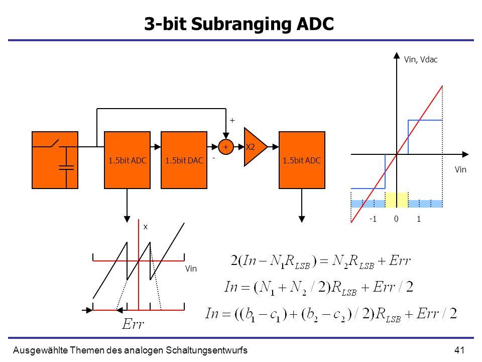 3-bit Subranging ADCVin, Vdac.+ 1.5bit ADC. 1.5bit DAC.