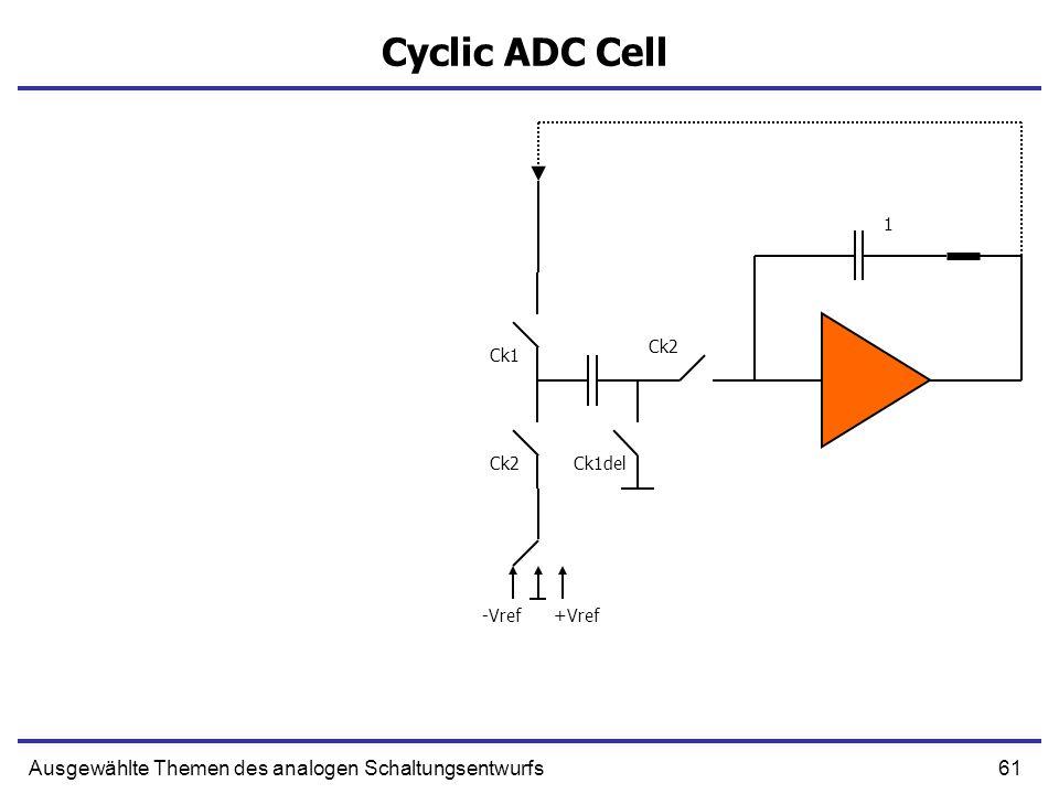 Cyclic ADC Cell Ausgewählte Themen des analogen Schaltungsentwurfs 1