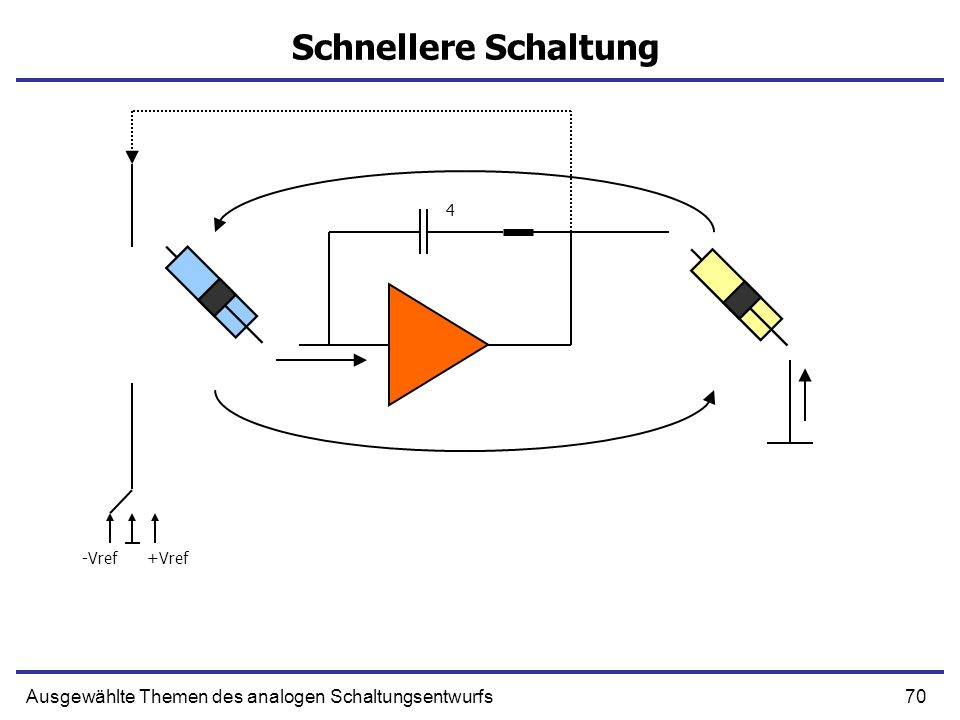 Schnellere Schaltung 4 -Vref +Vref Ausgewählte Themen des analogen Schaltungsentwurfs