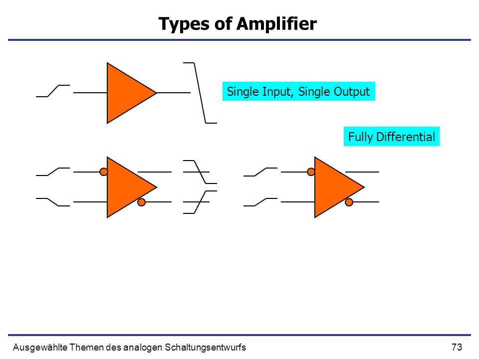 Single Input, Single Output