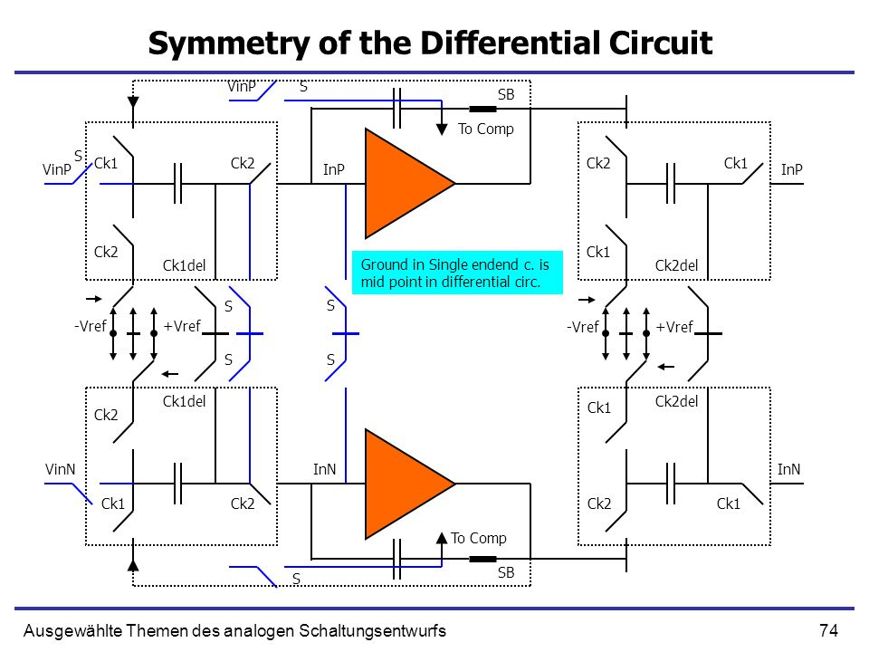 Symmetry of the Differential Circuit