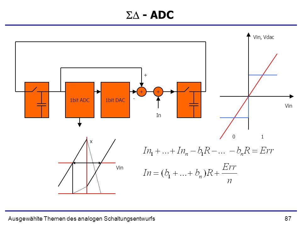  - ADC Ausgewählte Themen des analogen Schaltungsentwurfs Vin, Vdac