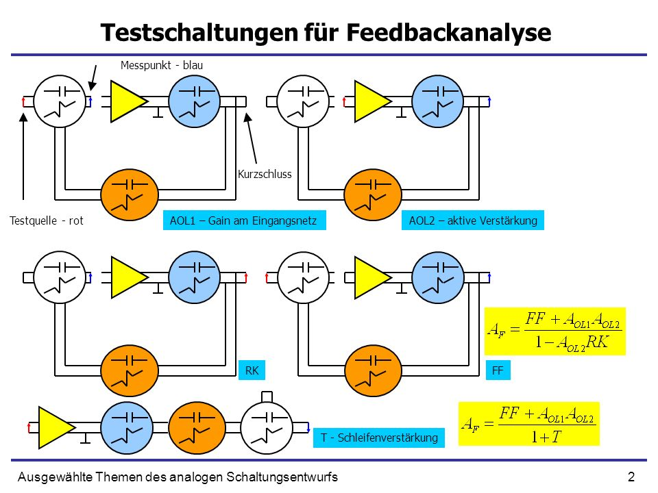 Testschaltungen für Feedbackanalyse