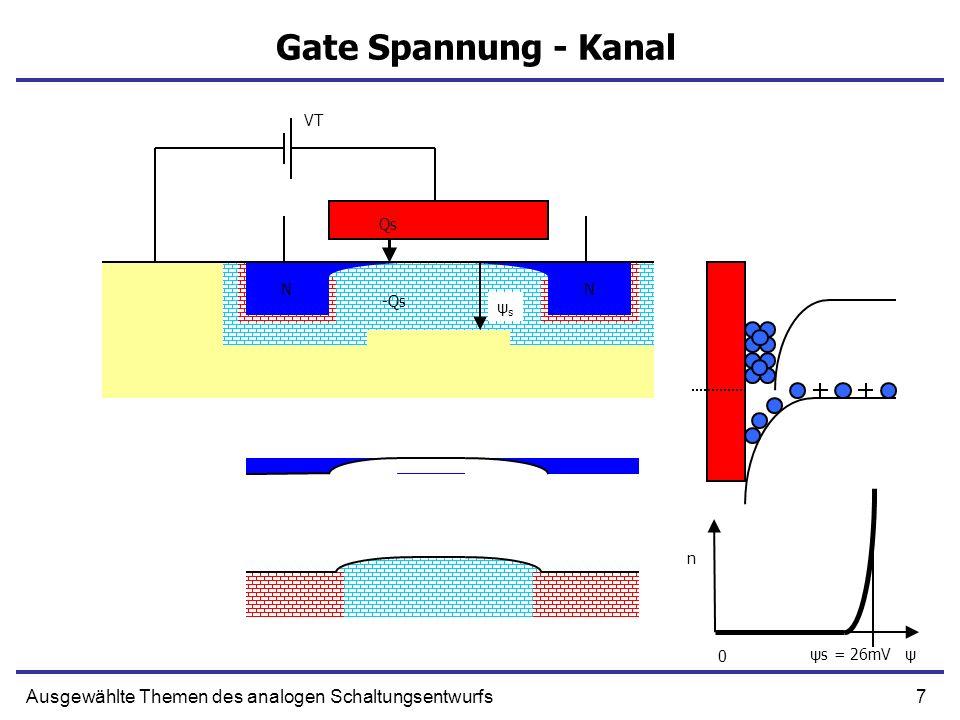 Gate Spannung - Kanal VT. Qs. N. N. N. N.