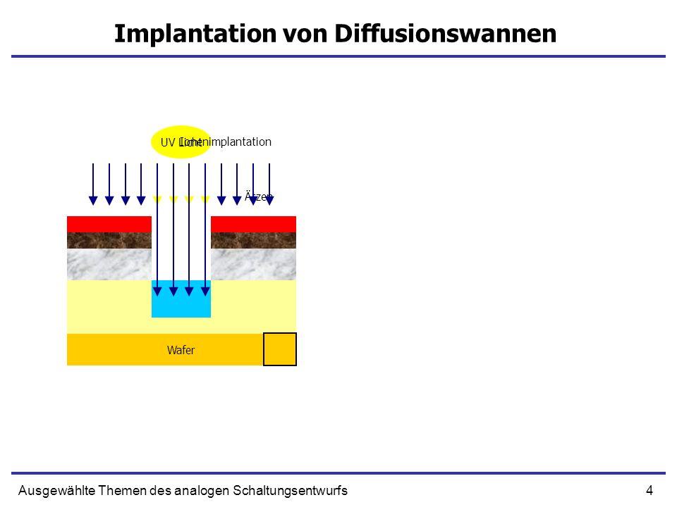 Implantation von Diffusionswannen