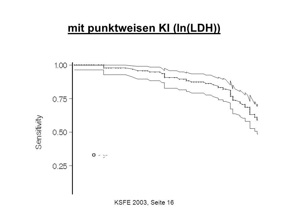 mit punktweisen KI (ln(LDH))