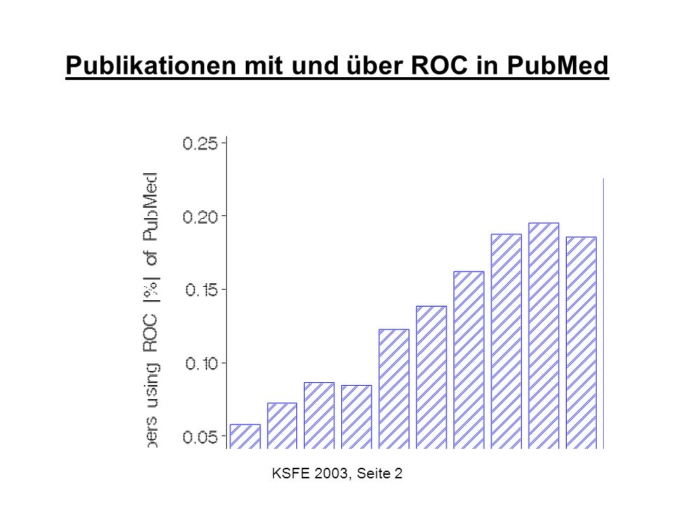 Publikationen mit und über ROC in PubMed
