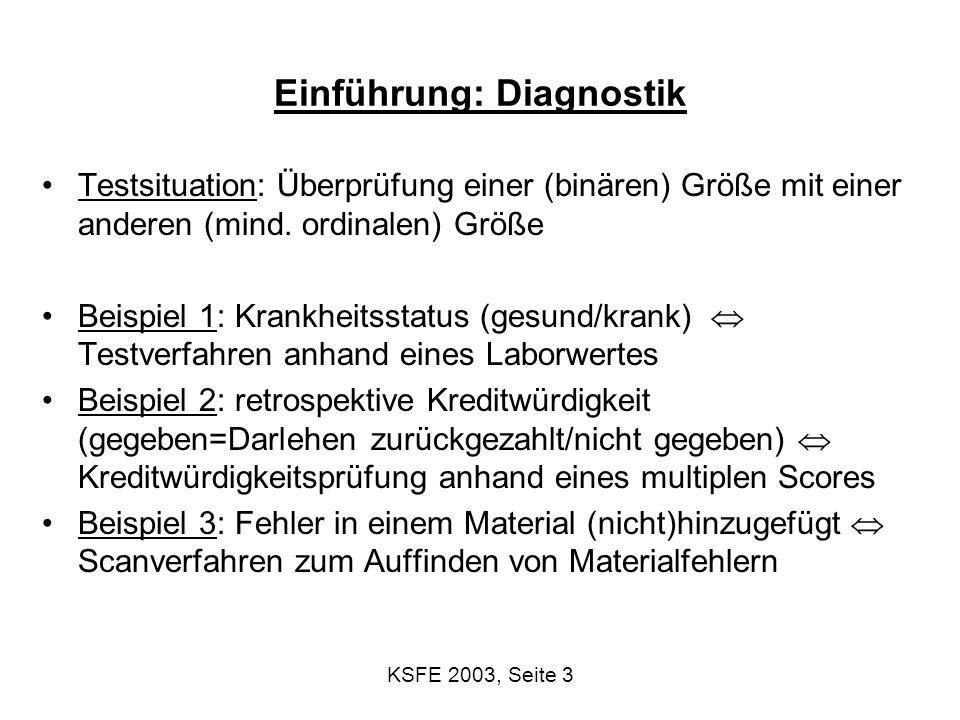 Einführung: Diagnostik
