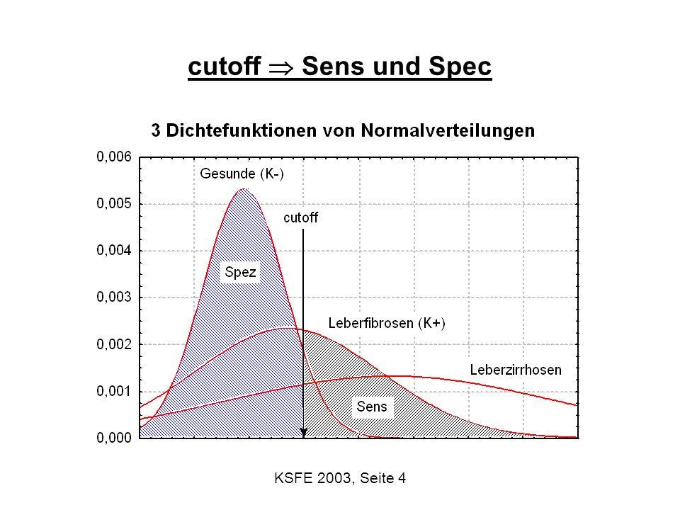 cutoff  Sens und Spec KSFE 2003, Seite 4