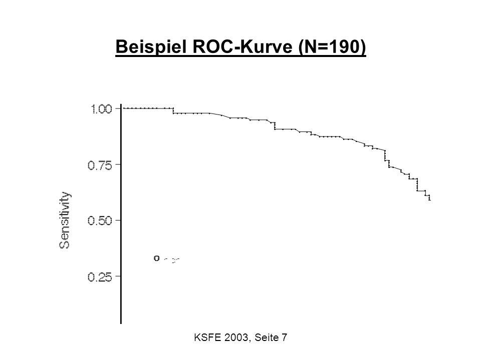 Beispiel ROC-Kurve (N=190)
