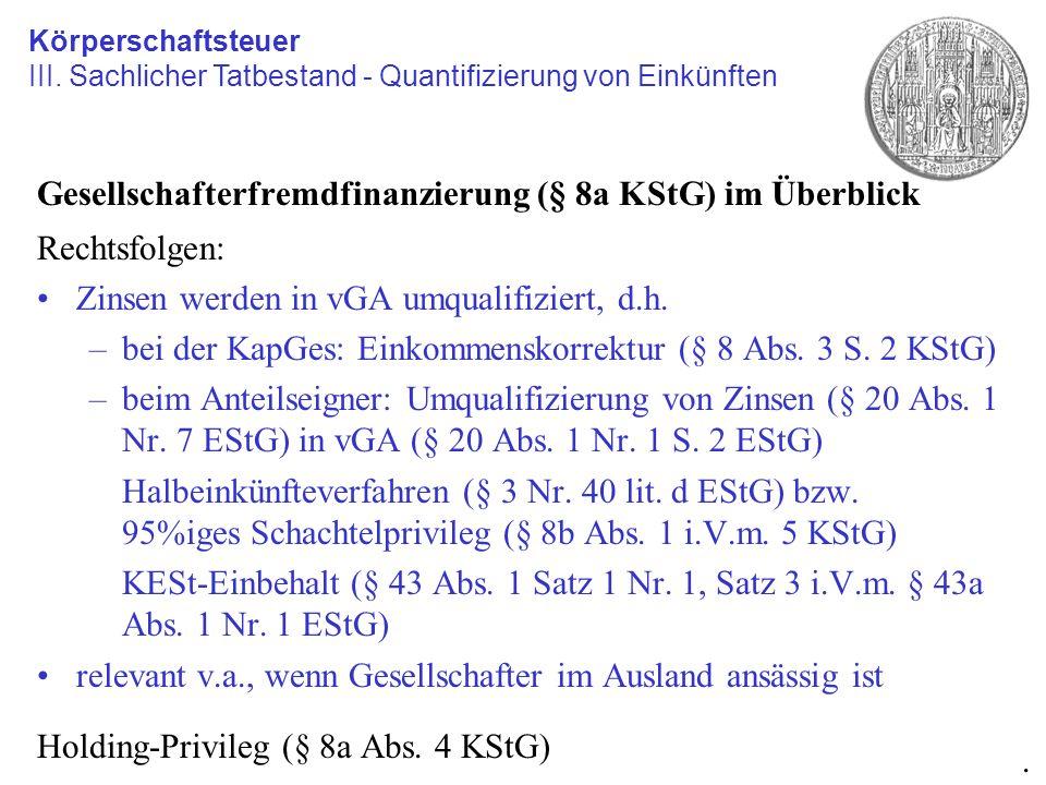 Gesellschafterfremdfinanzierung (§ 8a KStG) im Überblick Rechtsfolgen: