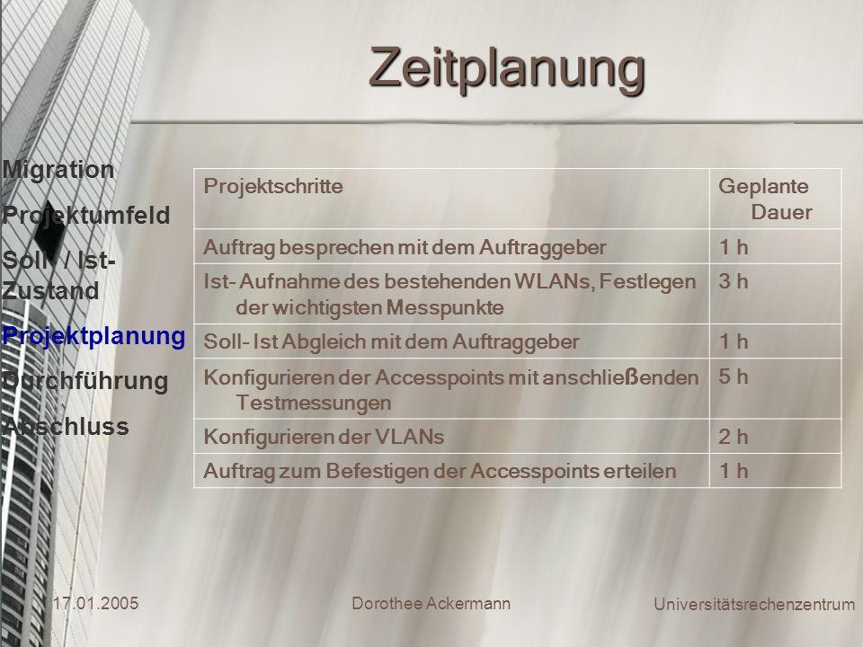 Zeitplanung Migration Projektumfeld Soll- / Ist- Zustand