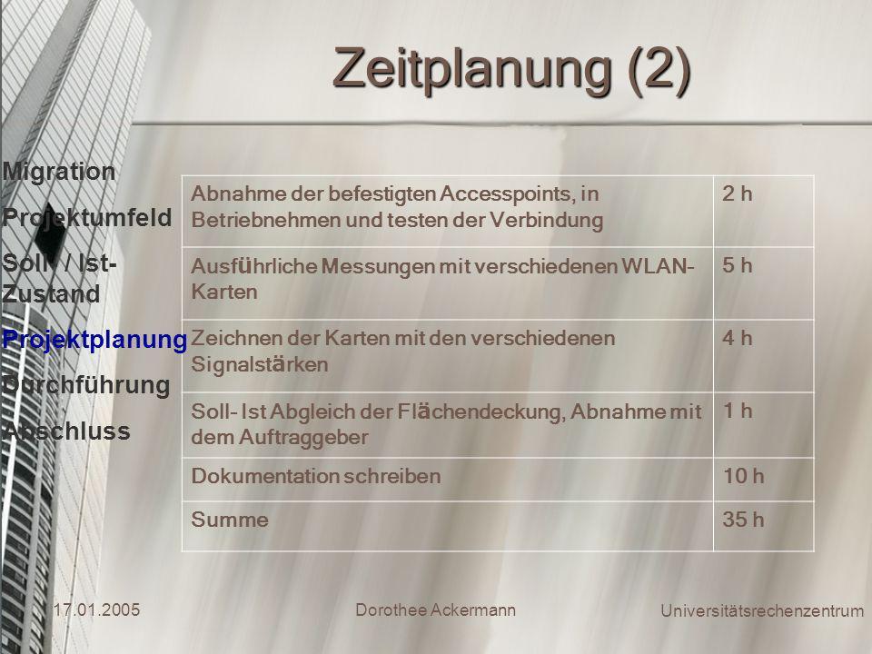 Zeitplanung (2) Migration Projektumfeld Soll- / Ist- Zustand