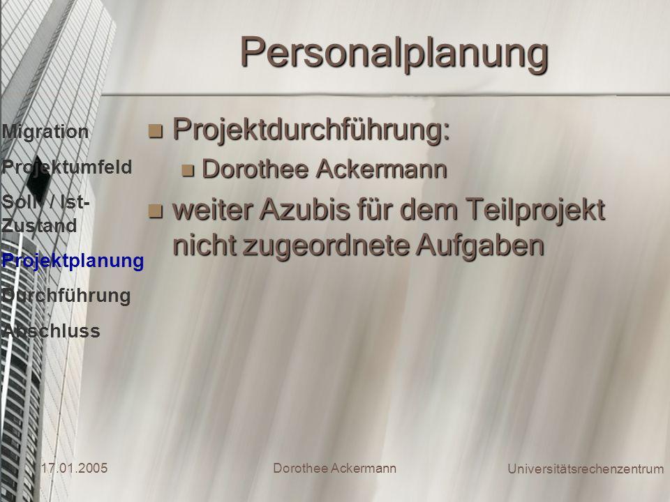Personalplanung Projektdurchführung: