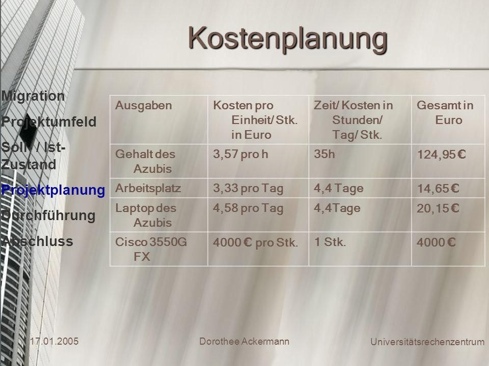 Kostenplanung Migration Projektumfeld Soll- / Ist- Zustand