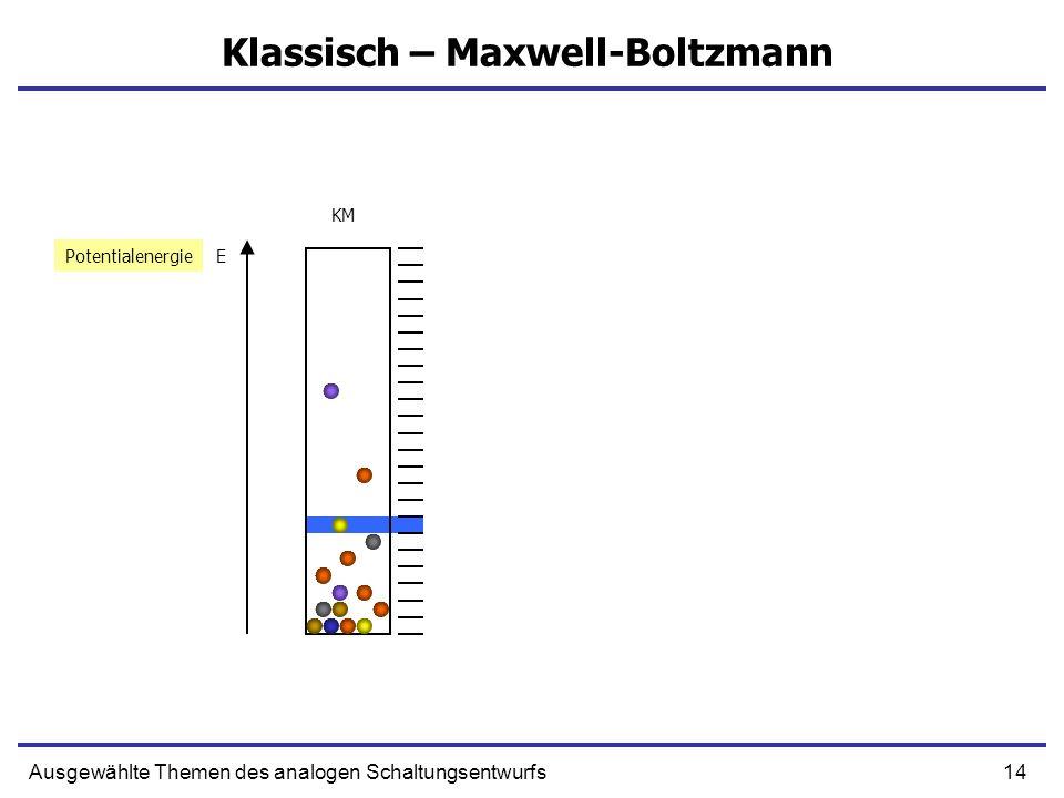 Klassisch – Maxwell-Boltzmann