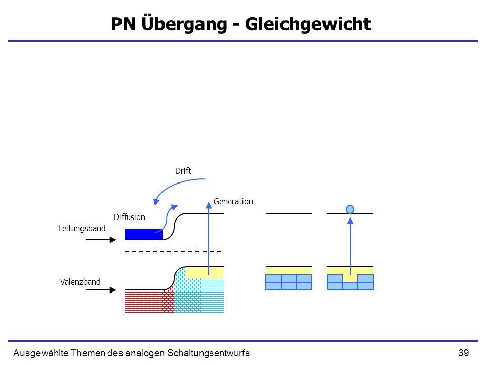 PN Übergang - Gleichgewicht
