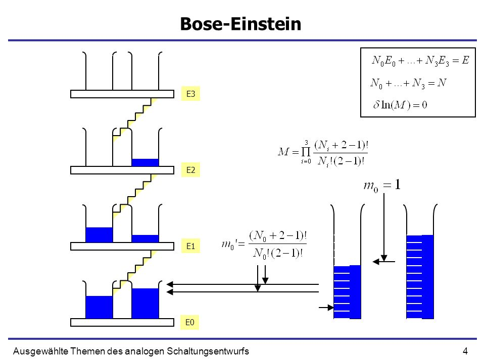 Bose-Einstein Ausgewählte Themen des analogen Schaltungsentwurfs E3 E2