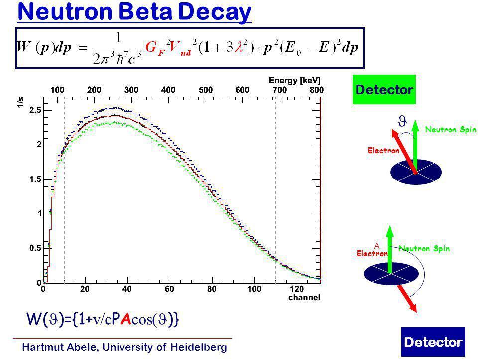 Neutron Beta Decay J W(J)={1+v/cPAcos(J)} Detector Detector