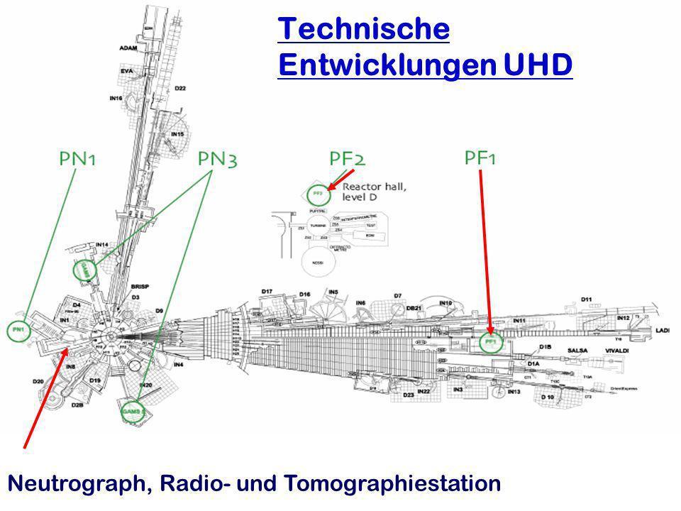 Technische Entwicklungen UHD