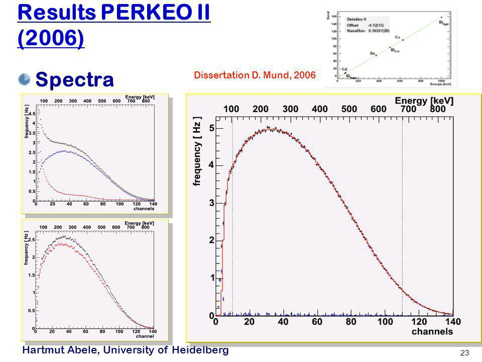 Results PERKEO II (2006) Spectra
