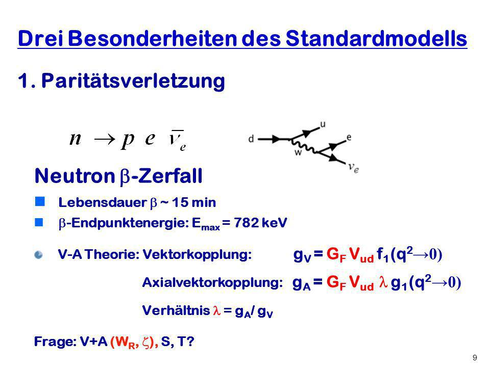 Drei Besonderheiten des Standardmodells