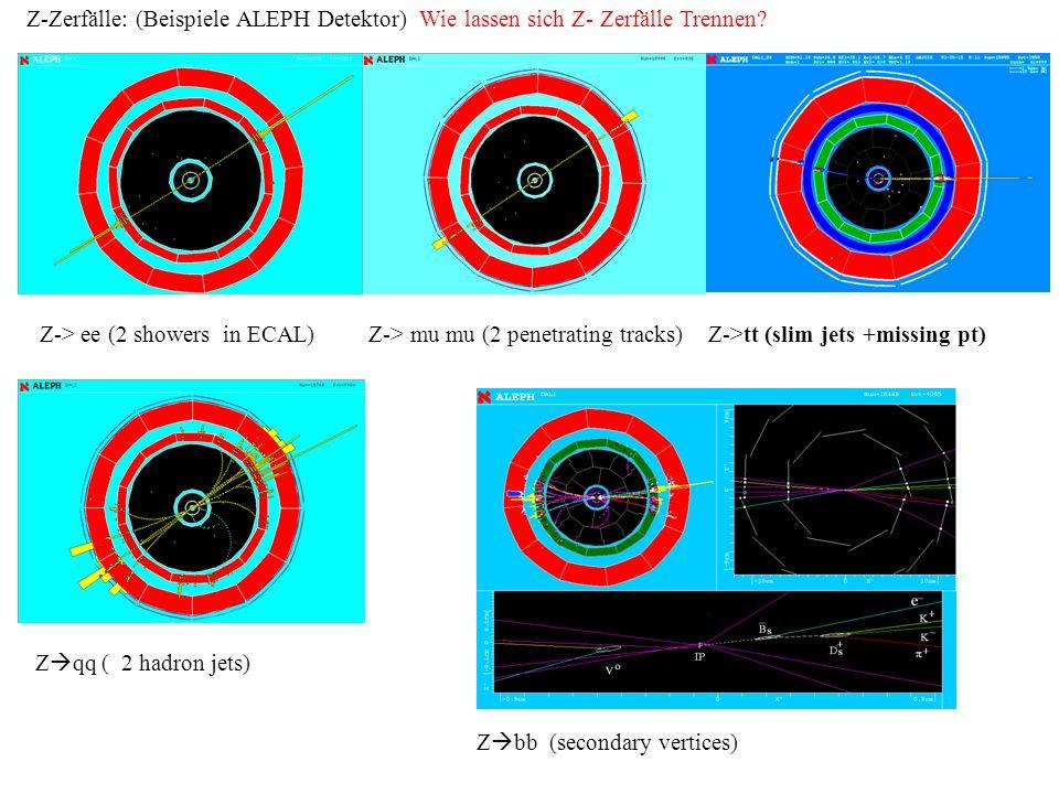 Z-Zerfälle: (Beispiele ALEPH Detektor) Wie lassen sich Z- Zerfälle Trennen