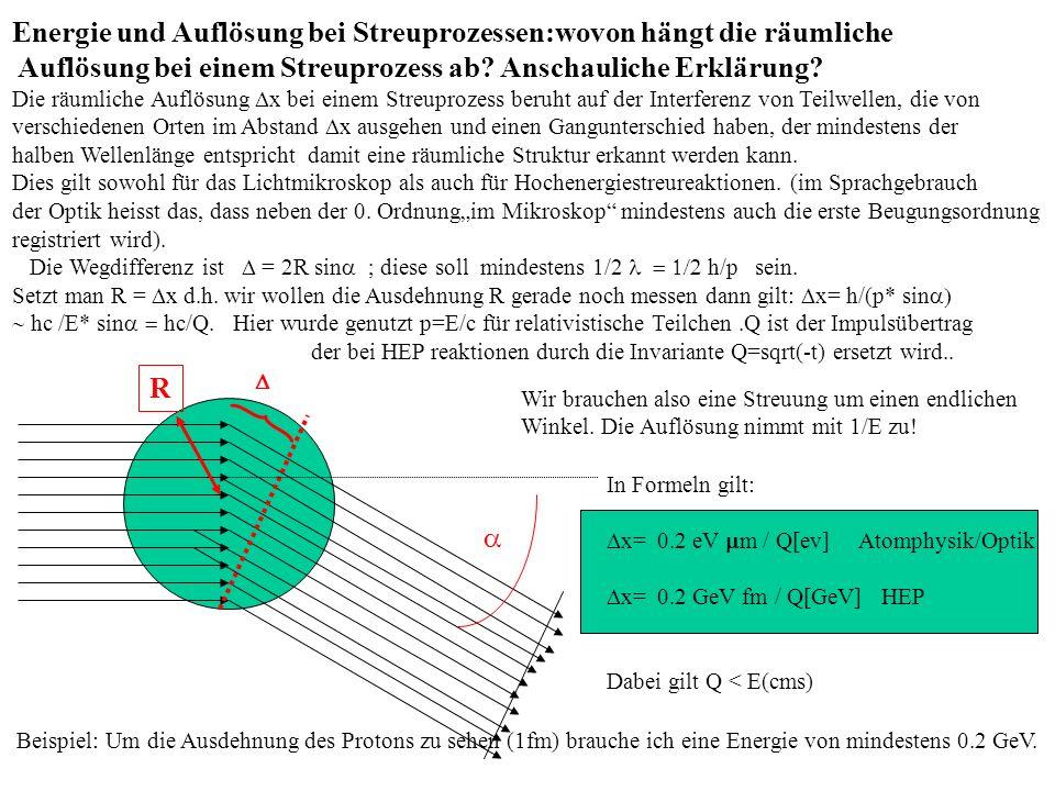 Energie und Auflösung bei Streuprozessen:wovon hängt die räumliche