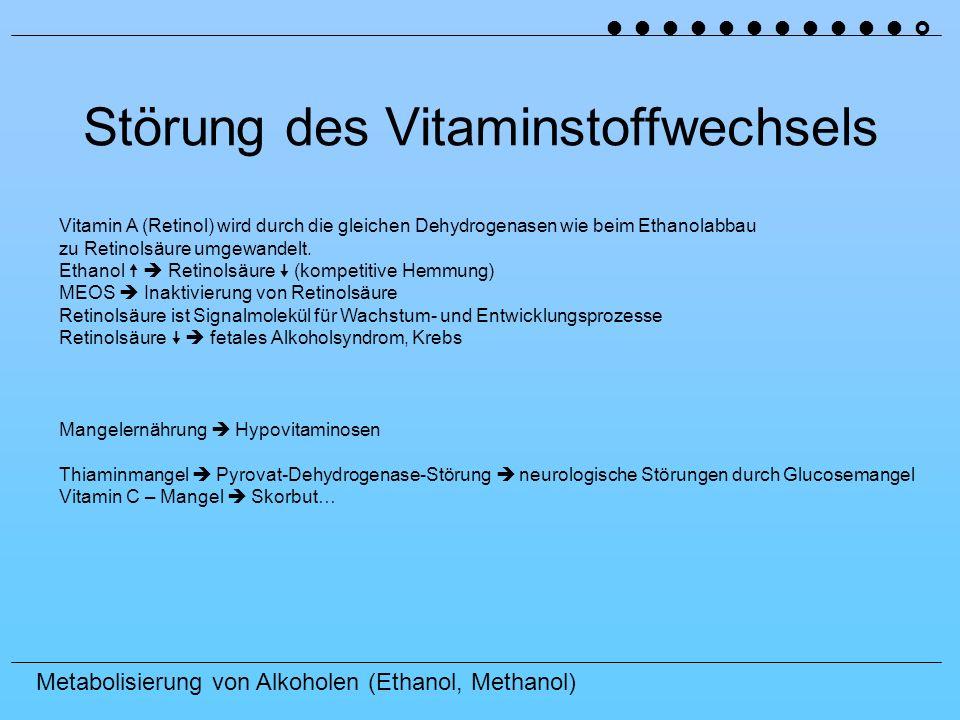Störung des Vitaminstoffwechsels