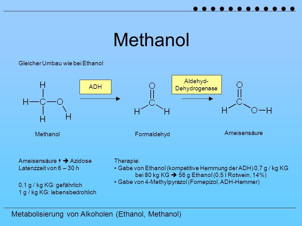 Methanol ˜ ˜ ˜ ˜ ˜ ˜ ˜ ˜ ˜ ˜ ˜ ˜ Gleicher Umbau wie bei Ethanol