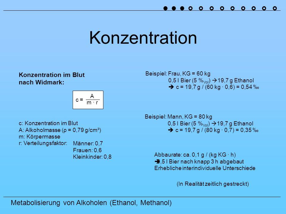 Konzentration Konzentration im Blut nach Widmark: