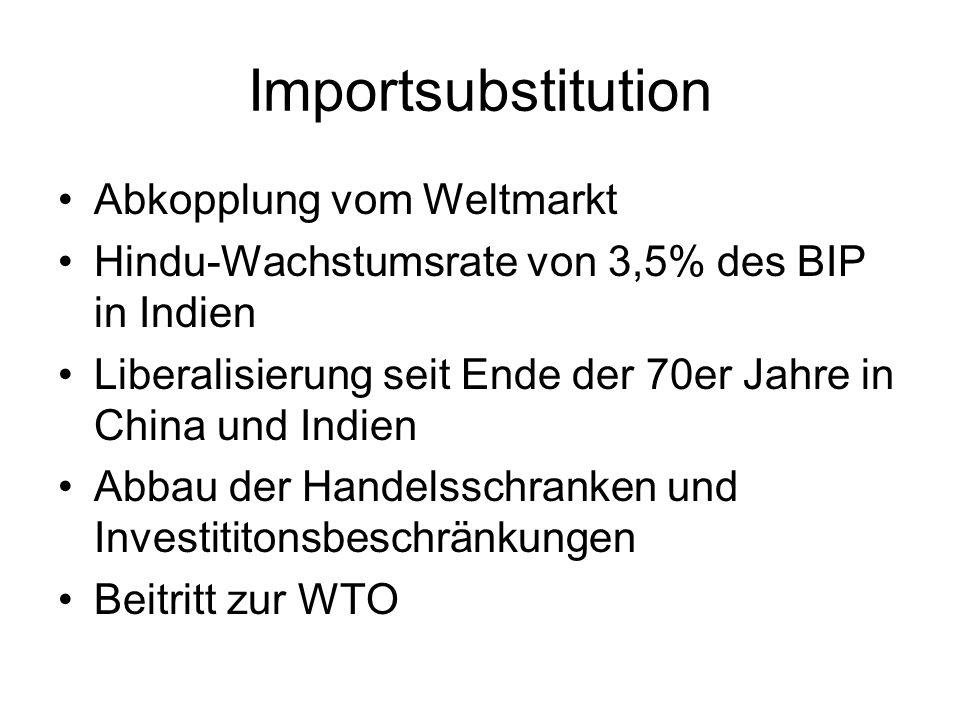 Importsubstitution Abkopplung vom Weltmarkt