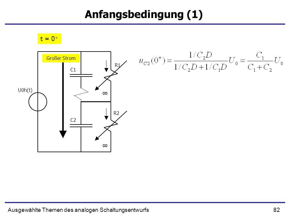Anfangsbedingung (1) t = 0+ ∞ ∞