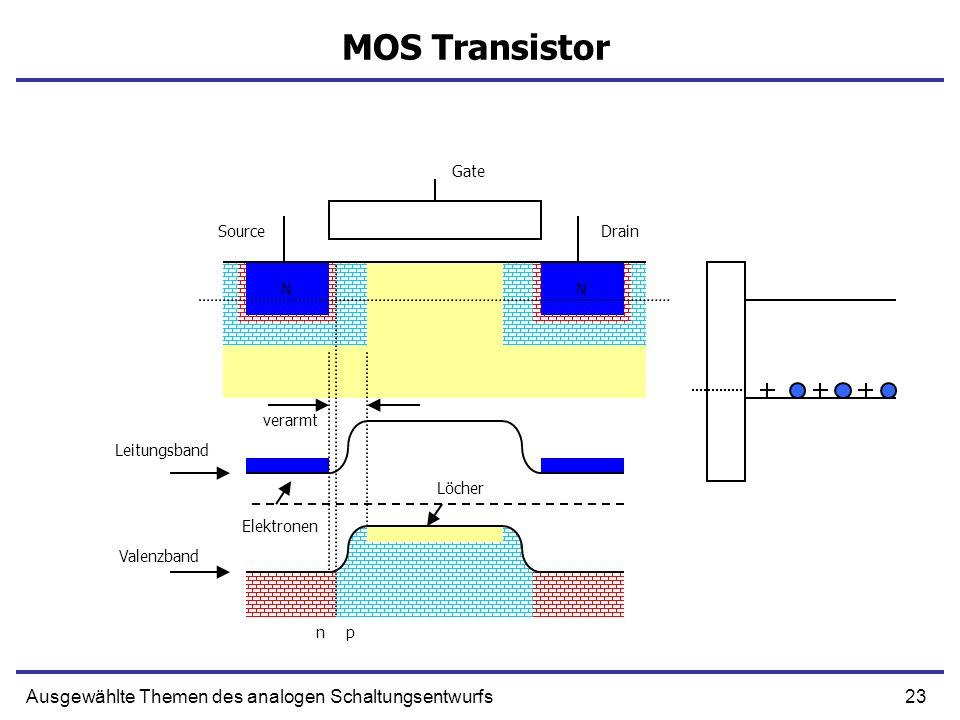 MOS Transistor Ausgewählte Themen des analogen Schaltungsentwurfs Gate