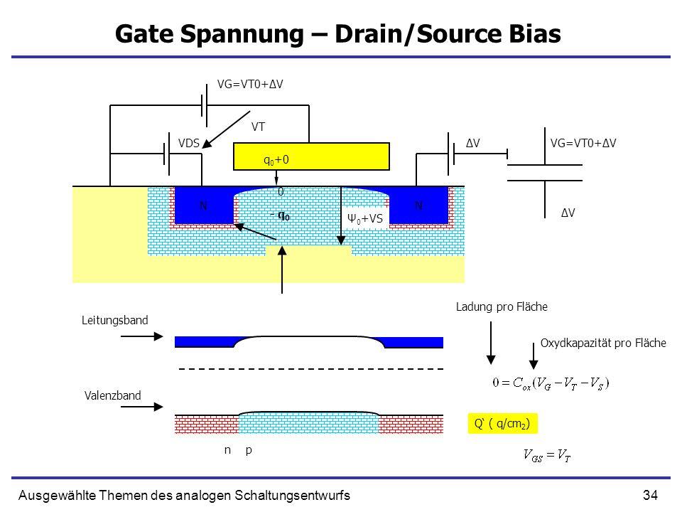 Gate Spannung – Drain/Source Bias