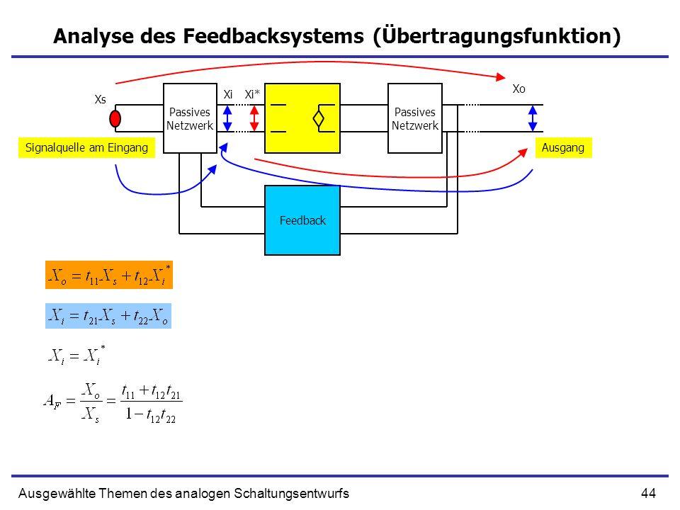 Analyse des Feedbacksystems (Übertragungsfunktion)